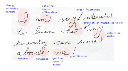 handwriting analysis example